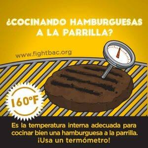 Hamburger Grilling Graphic Spanish